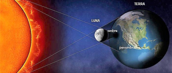 eclissi sole luna 700x300 L 8217 orologio biologico